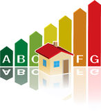 Colonne della casa di classificazione di energia Immagine Stock Libera da Diritti