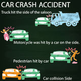 Color Car crash Side collision by chalk. Icon for car crash accident on Side collision paint by chalk on blackboard vector illustration