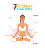 Color chakras with woman vector illustration