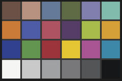 Color Checker chart. With Adobe colour settings Royalty Free Stock Photography