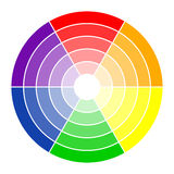 Color circle 6 colors Royalty Free Stock Image