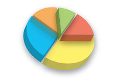 Color circle graph Royalty Free Stock Photo