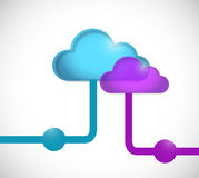 Color cloud computing link network illustration Stock Image
