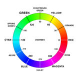 Color colors wheel names degrees rgb Stock Photo