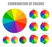 Color Combination Scheme Poster. Color theory with hue tint shades wheels for primary secondary and supplementary combinations schemes poster vector illustration Stock Images
