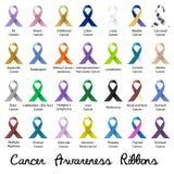 Color de la conciencia del cáncer diverso y cintas brillantes para la ayuda eps10 Fotografía de archivo
