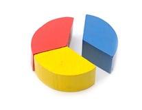 The color diagram Stock Photos