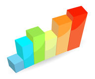 Color graph Royalty Free Stock Photography
