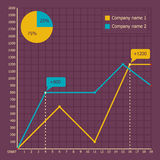 Color graphics for business. In violet flat colors Royalty Free Stock Image