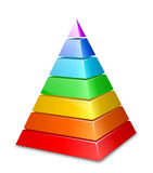 Color layered pyramid. Vector illustration. On white background Royalty Free Stock Images