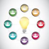 Color network connection IDEA LIGHT BULB Royalty Free Stock Photos
