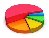 Color pie chart Royalty Free Stock Photo