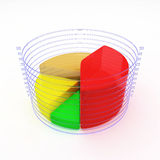 Color pie diagram Royalty Free Stock Images