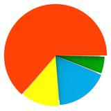 Color Pie Diagram Royalty Free Stock Photo