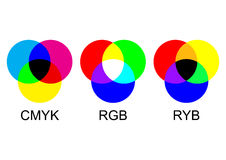 Color schemes. CMYK RGB RYB color schemes Royalty Free Stock Image