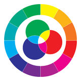 Color spectrum abstract wheel, colorful diagram Royalty Free Stock Images