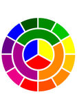 Color wheel,. Color circle over white background,  illustration Stock Photos