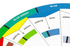 Color wheel. Showing blue and green Royalty Free Stock Photography
