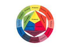 Color Wheel Circle RGB Pallet Royalty Free Stock Images