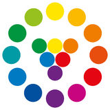 Color Wheel With Circles. Showing the complementary colors that is used in art and for paintings. Primary and secondary colors in the center and resulting Stock Photos