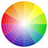 Color wheel 12-colors. Illustration of printing color wheel with twelve colors in gradations Stock Photography