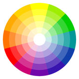 Color wheel 12-colors. Illustration of printing color wheel with twelve colors in gradations Royalty Free Stock Image