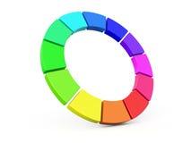 Color Wheel Stock Photos