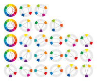 Color wheel and geometric forms combinations. Color wheel and geometric forms showing twenty possible complementary and harmonic combinations of colors in art Stock Images