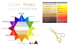 Color Wheel Hairdressing Royalty Free Stock Photo
