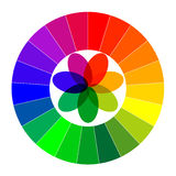 Color wheel illustration Royalty Free Stock Photos