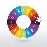Color wheel luck Royalty Free Stock Photography