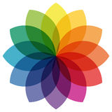 Color wheel with overlaying colors Royalty Free Stock Photos