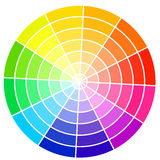 Color wheel. Standard color wheel isolated on white background vector illustration Stock Images