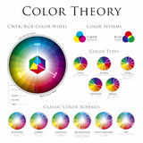 Color wheel theory vector illustration