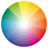 Color wheel with twelve colors. Illustration of printing color wheel with different colors in gradations Royalty Free Stock Images
