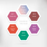Color of the year concept Royalty Free Stock Image
