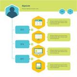 Colore verde e giallo del bule di progettazione di Infographic di cronologia, Fotografia Stock