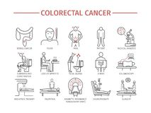 Colorectal Cancer Symptoms. Diagnostics. Line icons set. Vector signs Stock Image