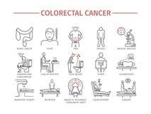 Colorectal cancertecken diagnostik Linje symbolsuppsättning Vektortecken royaltyfri illustrationer