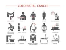 Colorectal cancertecken diagnostik Plan symbolsuppsättning Vektortecken för rengöringsdukdiagram stock illustrationer