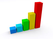 Colored Bar Growing Chart Royalty Free Stock Photos