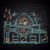 Colored chalk drawn illustration of brain machine. The model for making money. Royalty Free Stock Photo