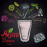 Colored chalk drawn illustration of mojito diablo with ingredients. Alcohol cocktails theme. Stock Photos