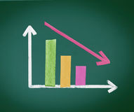 Colored Decreasing Bar Graph Royalty Free Stock Photos
