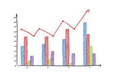 Colored finance business graph Royalty Free Stock Photos