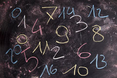 Colored numbers Royalty Free Stock Photography