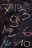 Colored numbers Stock Photography