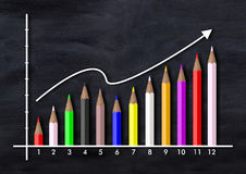 Colored pencils increasing chart on black background. 3d illustration Stock Photography