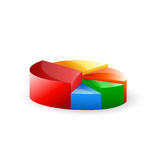 Colored pie chart Royalty Free Stock Photography