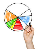 Colored pie chart diagram. Pie chart being colored in by a woman's hand royalty free illustration